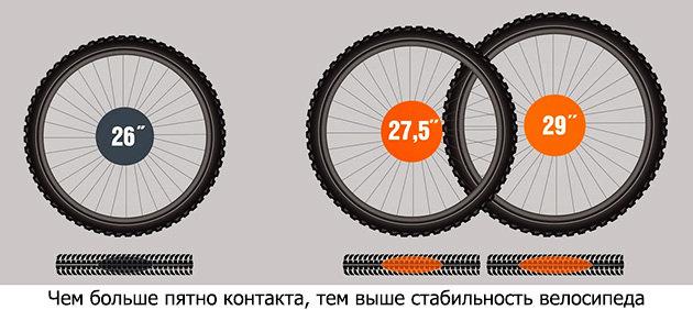 Диаметр колеса к велосипедам