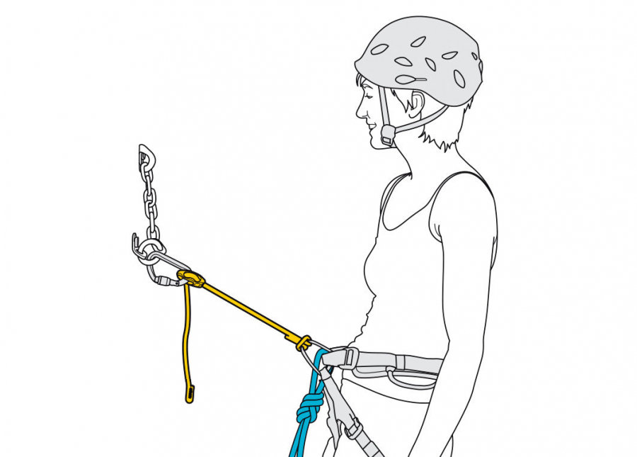 Самостраховка Petzl CONNECT ADJUST CONNECT ADJUST 4 L34ARI