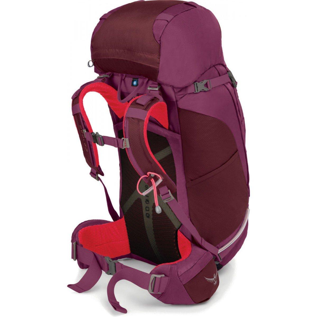 Руководство по использованию походного рюкзака